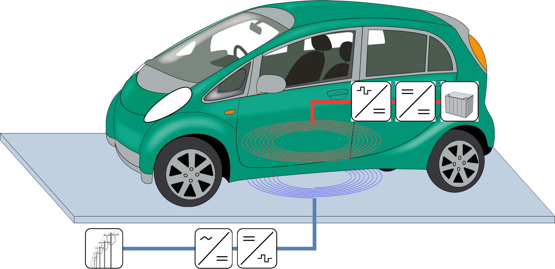 Cables No Longer Needed High Efficiency Inductive Charger Electric Car Schematic Graphics Of An Charging System With Power Converters 053 Mb