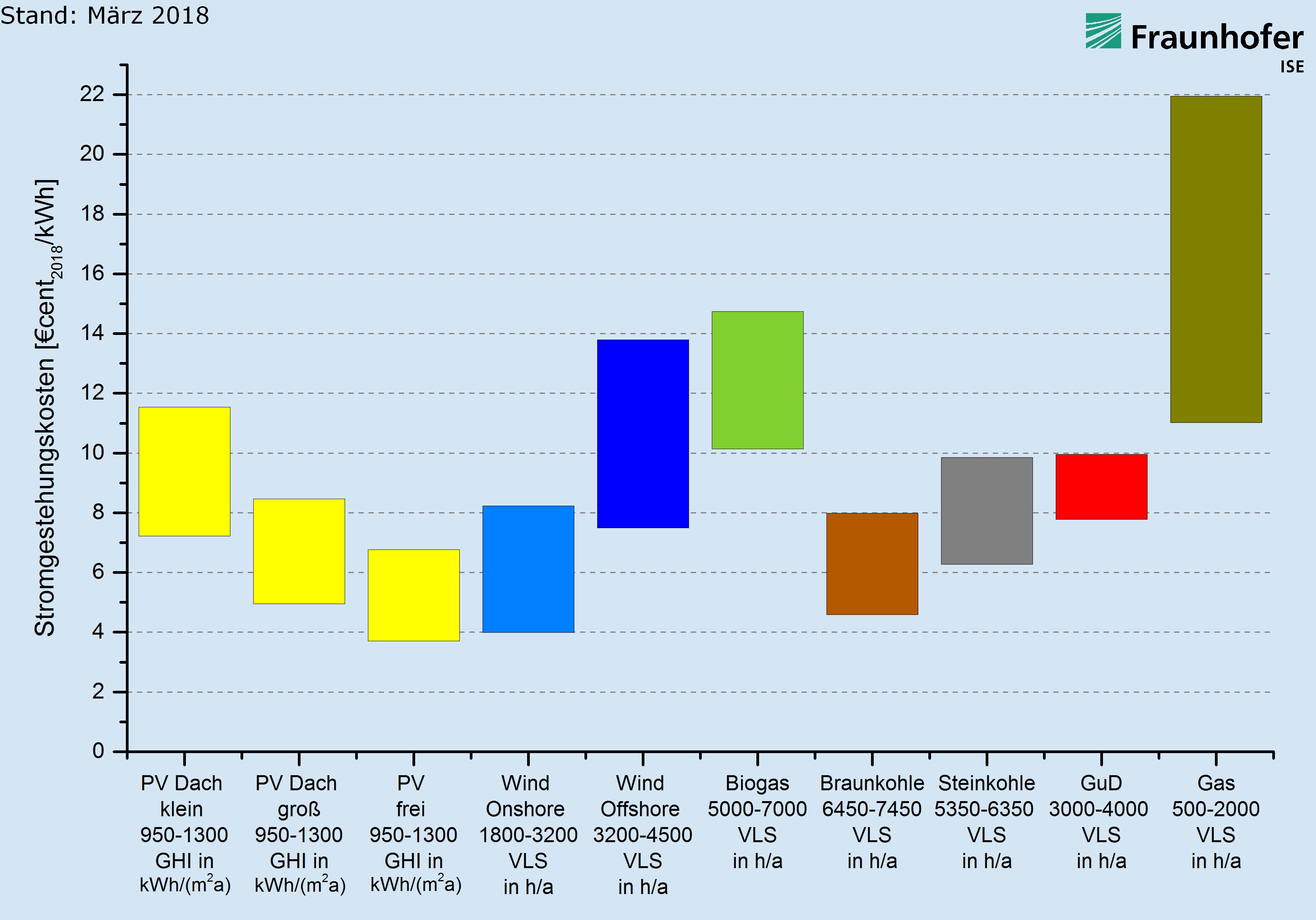 windkraftanlage kosten